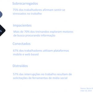 microlearning1